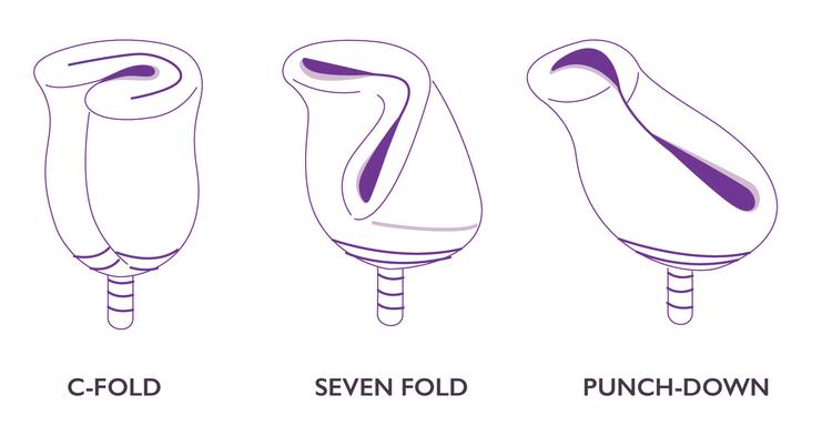 Vikmetoder för en menskopp