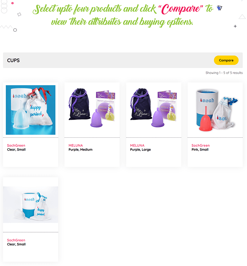 Hygiene&You.com: Cupstrologer Suggested Menstrual Cups