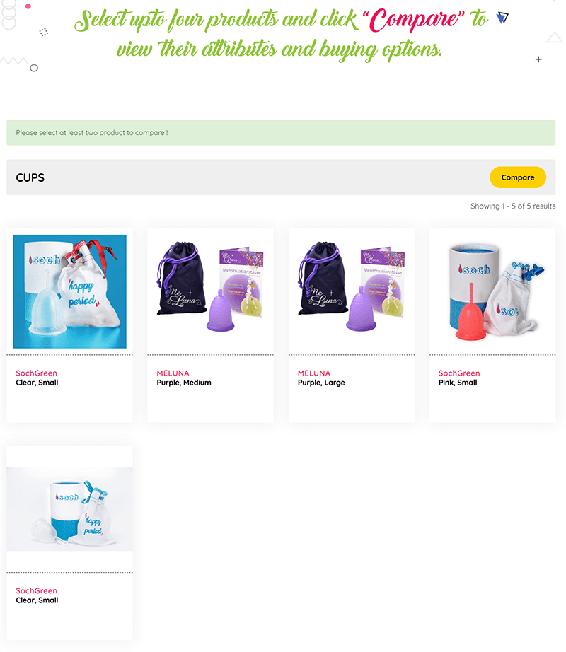 Hygiene&You.com: Cupstrologer Suggested Menstrual Cups Error